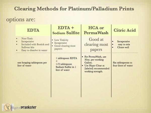 PlatClear 002