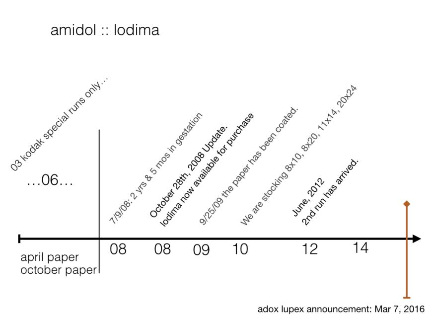 elementsOfPrintingLodima.002